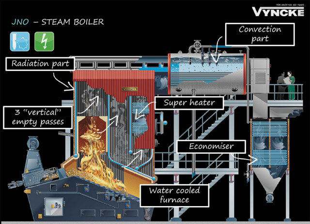 Steam Boiler Plans - Steam Generation