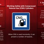 Working Safely with Compressed Natural Gas (CNG)
